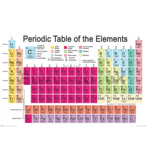 Poster - Periodic Table