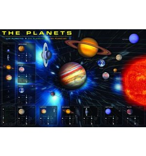 Poster - The Planets